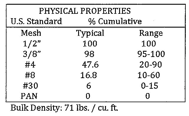 ASTM Grade 1 Road Salt Physical Properties