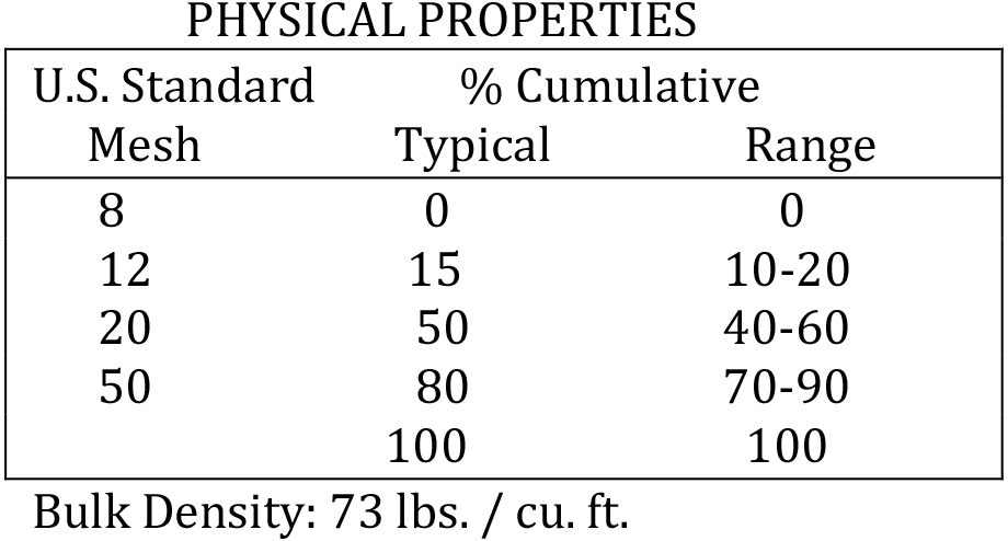 Kansas Fine Physical Properties